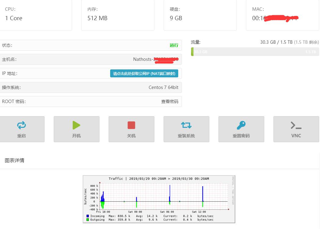 nathosts 香港Nat vps/kvm/1CPU/512M/9GSSD/100M/1.5TG 月付50元RMB